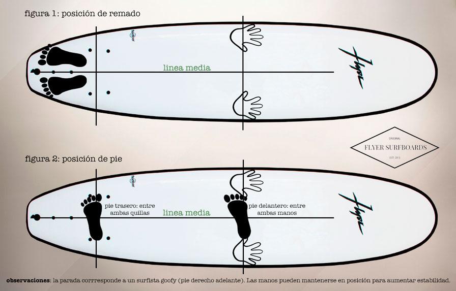 Flyer_-clase-de-surf_online_chile