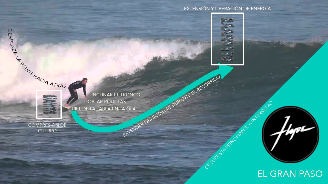 tienda-de-surf-chile_softboards